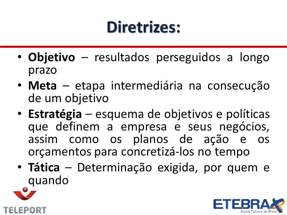 Diretrizes: Objetivo – resultados perseguidos a longo prazo Meta – etapa intermediária na consecução de um objetivo Estratégia – esquema de objetivos