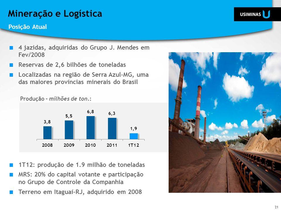 Mineração e Logística 4 jazidas, adquiridas do Grupo J. Mendes em Fev/2008 Reservas de 2,6 bilhões de toneladas Localizadas na região de Serra Azul-MG