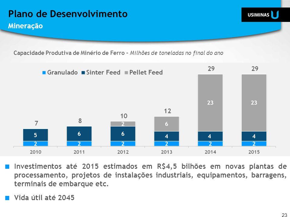 Plano de Desenvolvimento Mineração 23 Lump Investimentos até 2015 estimados em R$4,5 bilhões em novas plantas de processamento, projetos de instalaçõe