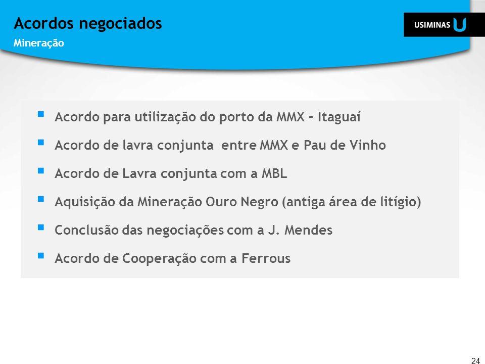 Acordos negociados Mineração 24 Lump Acordo para utilização do porto da MMX – Itaguaí Acordo de lavra conjunta entre MMX e Pau de Vinho Acordo de Lavr