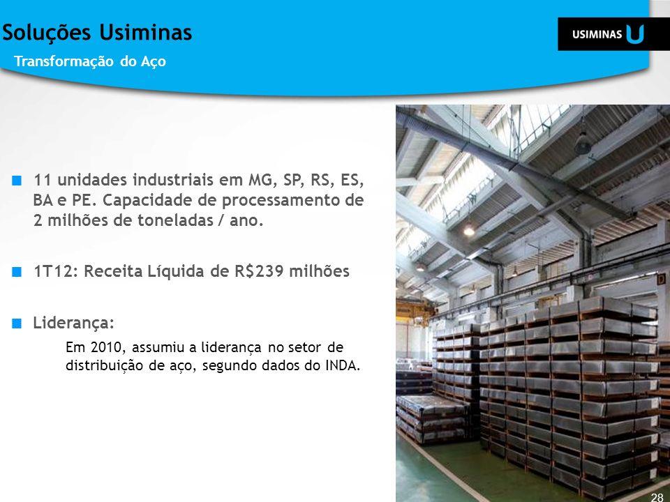 28 Soluções Usiminas 11 unidades industriais em MG, SP, RS, ES, BA e PE. Capacidade de processamento de 2 milhões de toneladas / ano. 1T12: Receita Lí