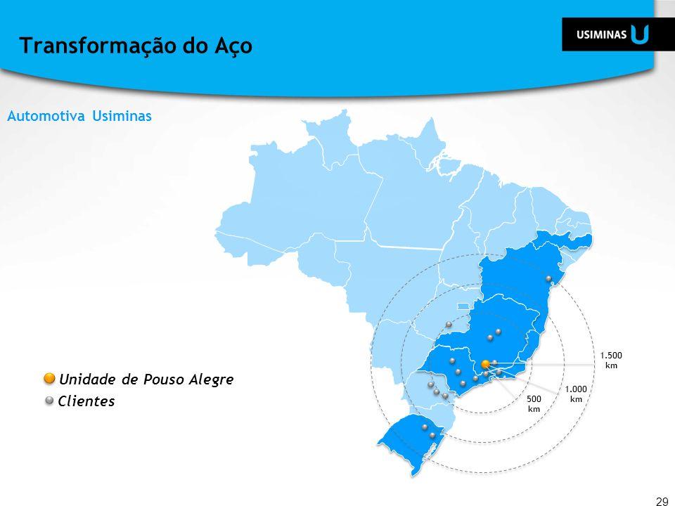 Automotiva Usiminas 29 Clientes 500 km 1.000 km 1.500 km Unidade de Pouso Alegre