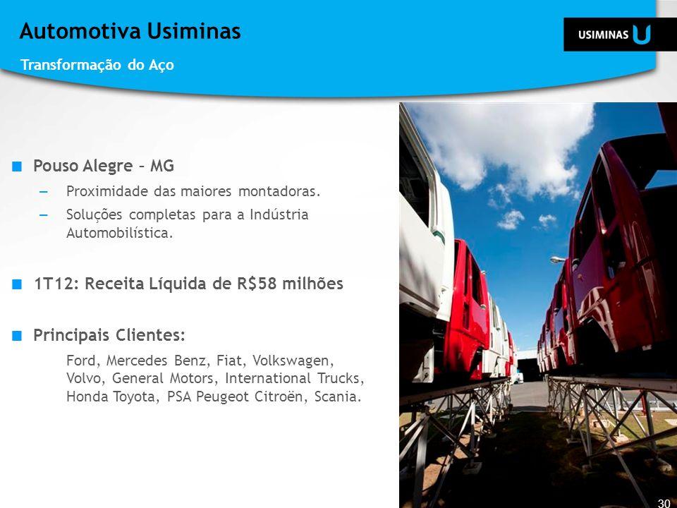 30 Automotiva Usiminas Pouso Alegre – MG – Proximidade das maiores montadoras. – Soluções completas para a Indústria Automobilística. 1T12: Receita Lí