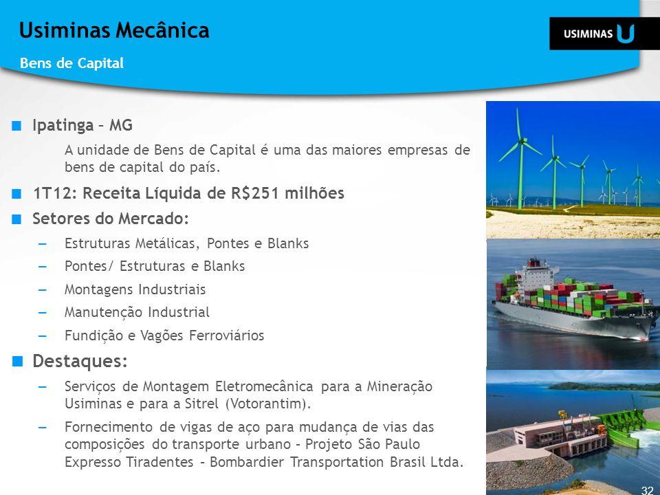 Usiminas Mecânica Ipatinga – MG A unidade de Bens de Capital é uma das maiores empresas de bens de capital do país. 1T12: Receita Líquida de R$251 mil