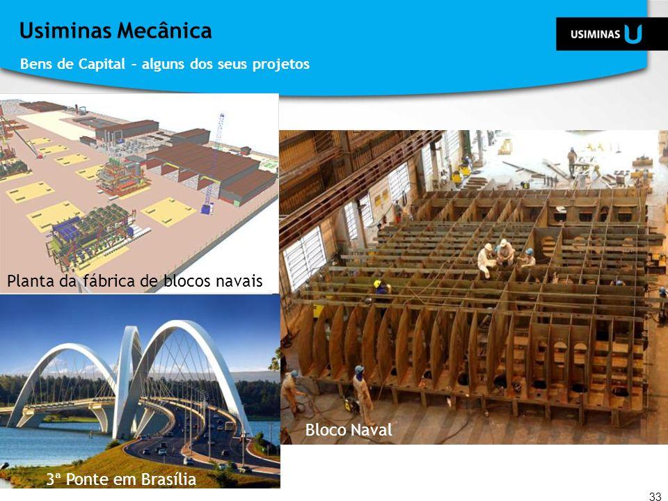 33 Usiminas Mecânica Bens de Capital – alguns dos seus projetos Bloco Naval 3ª Ponte em Brasília Planta da fábrica de blocos navais