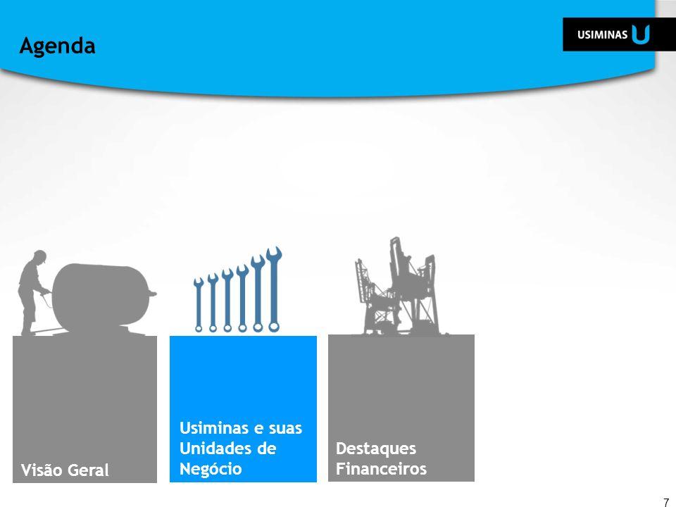 Agenda 7 Usiminas e suas Unidades de Negócio Destaques Financeiros Visão Geral
