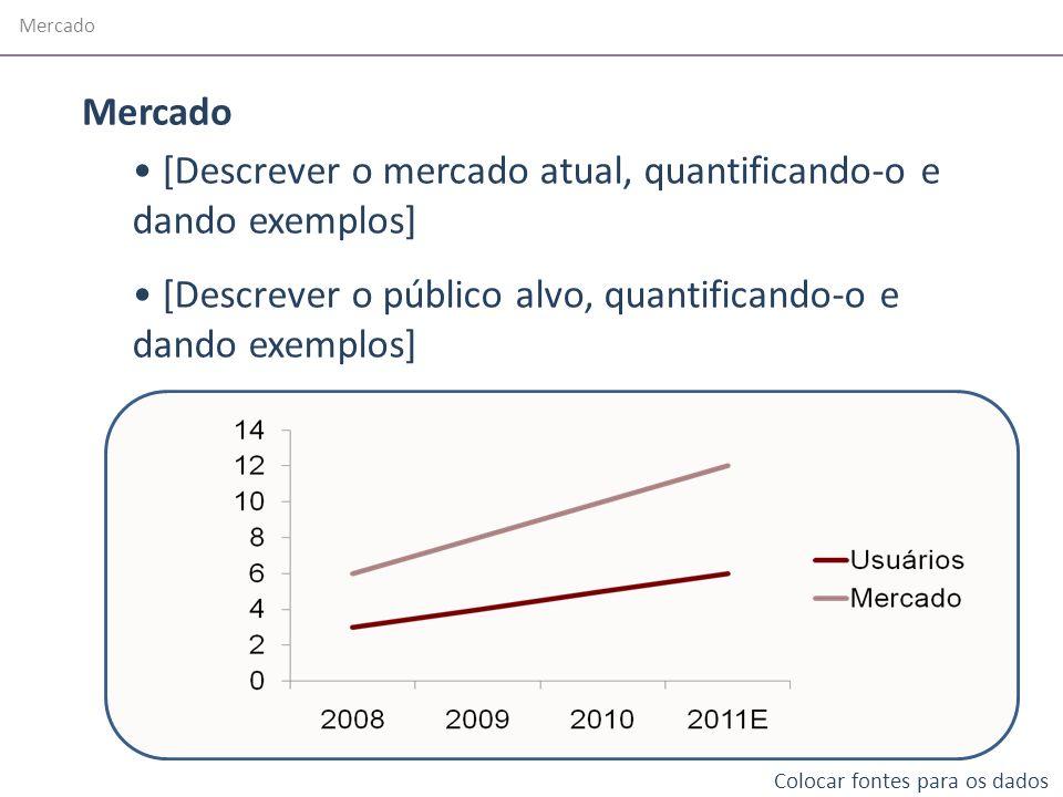 Mercado [Descrever o mercado atual, quantificando-o e dando exemplos] [Descrever o público alvo, quantificando-o e dando exemplos] Colocar fontes para