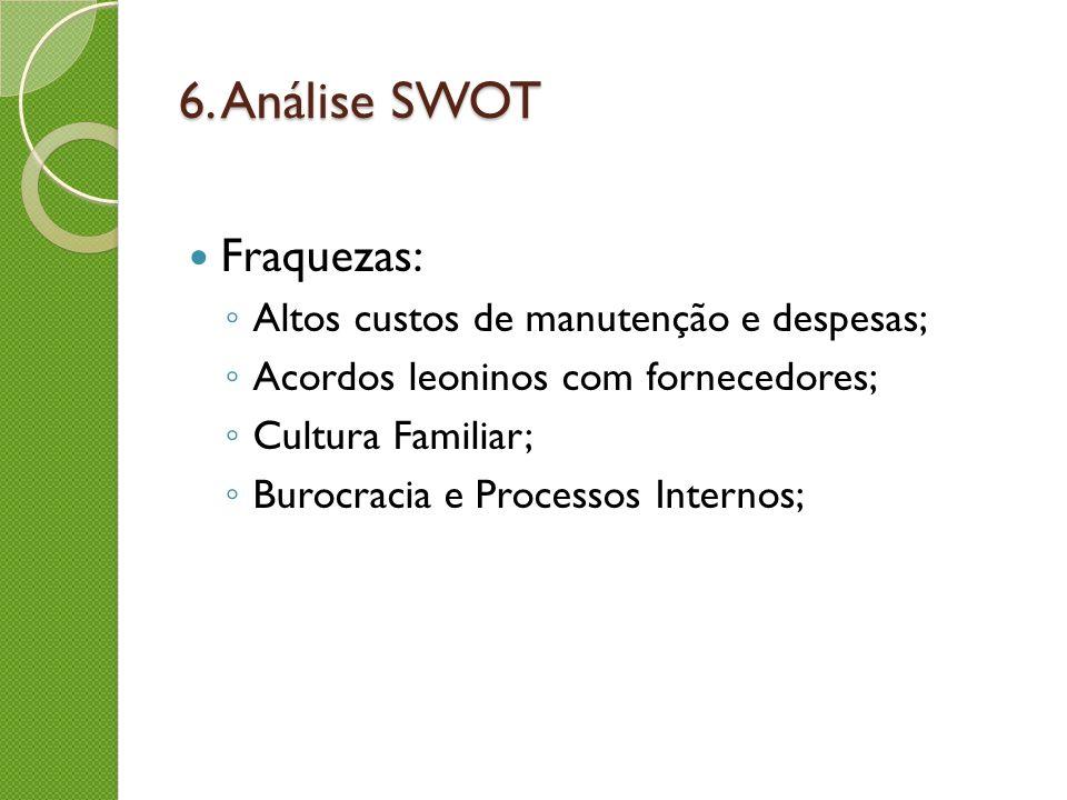 6. Análise SWOT Fraquezas: Altos custos de manutenção e despesas; Acordos leoninos com fornecedores; Cultura Familiar; Burocracia e Processos Internos