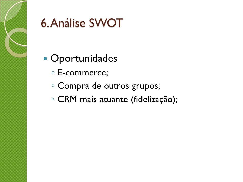 6. Análise SWOT Oportunidades E-commerce; Compra de outros grupos; CRM mais atuante (fidelização);