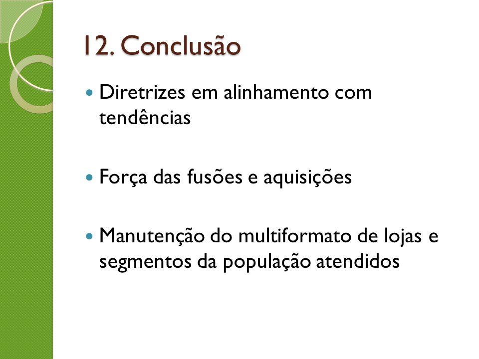 12. Conclusão Diretrizes em alinhamento com tendências Força das fusões e aquisições Manutenção do multiformato de lojas e segmentos da população aten