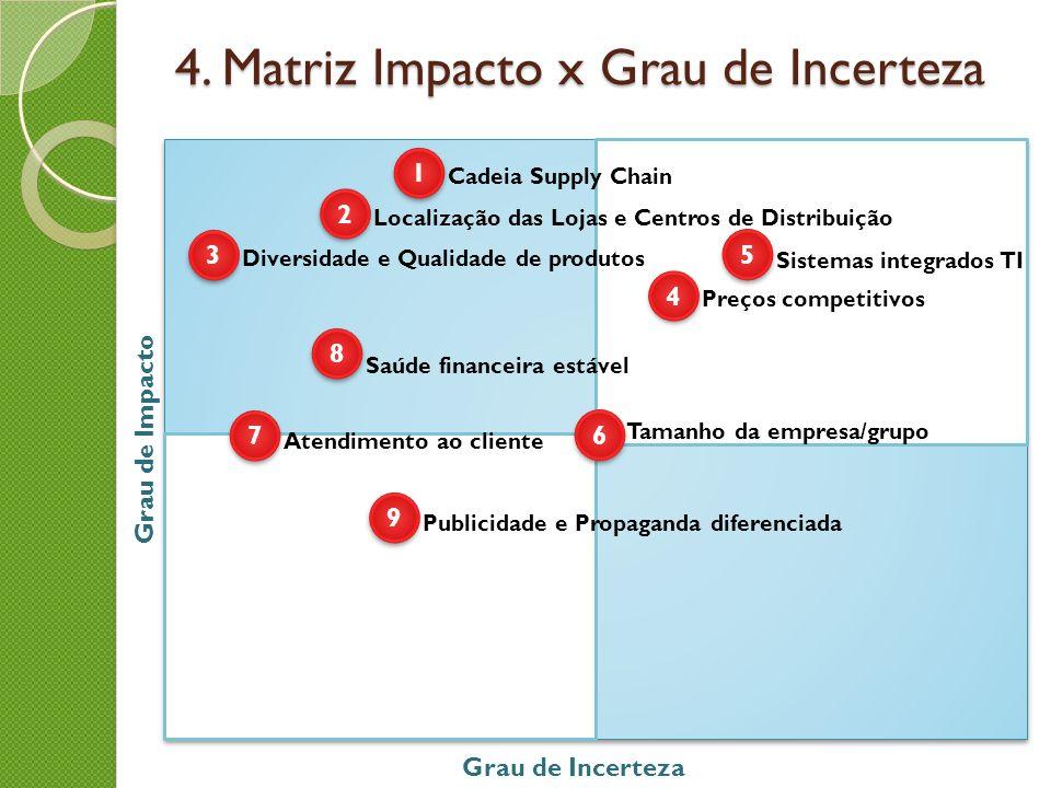 Marcas próprias TI Cadeia de Suprimentos Financeira Itaú CBD Ferramentas de Gestão Conhecimento do consumidor (CRM) Certificações Inovação (eco loja, loja hi tech, atendente de vinho, clube dos someliers) 11.