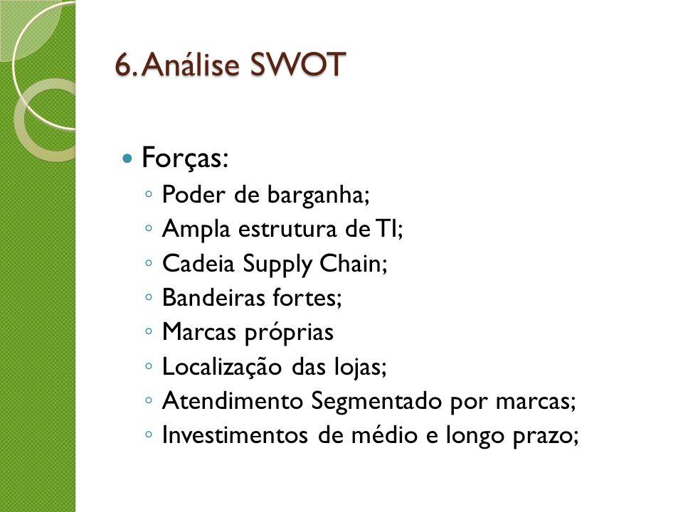 6. Análise SWOT Forças: Poder de barganha; Ampla estrutura de TI; Cadeia Supply Chain; Bandeiras fortes; Marcas próprias Localização das lojas; Atendi