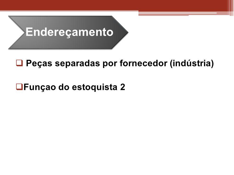 Peças separadas por fornecedor (indústria) Funçao do estoquista 2 Endereçamento