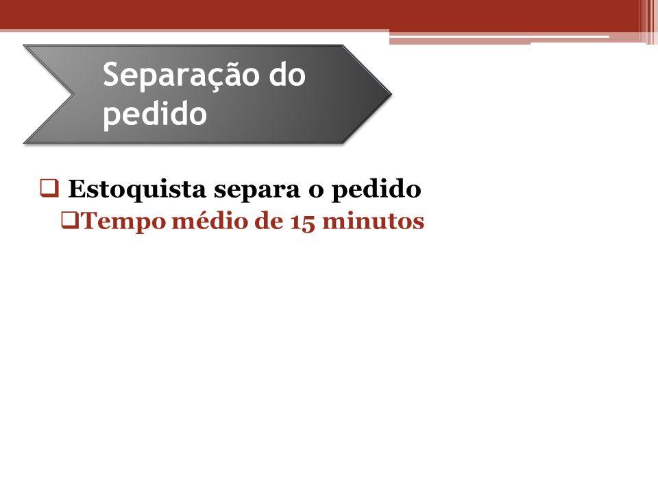 Estoquista separa o pedido Tempo médio de 15 minutos Separação do pedido