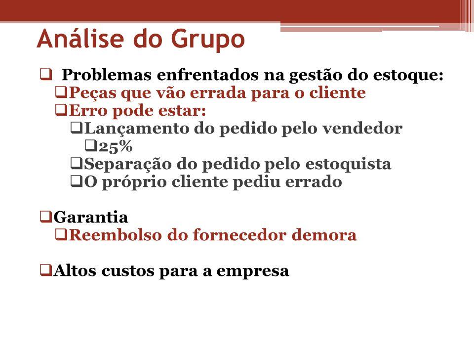 Análise do Grupo Problemas enfrentados na gestão do estoque: Peças que vão errada para o cliente Erro pode estar: Lançamento do pedido pelo vendedor 2