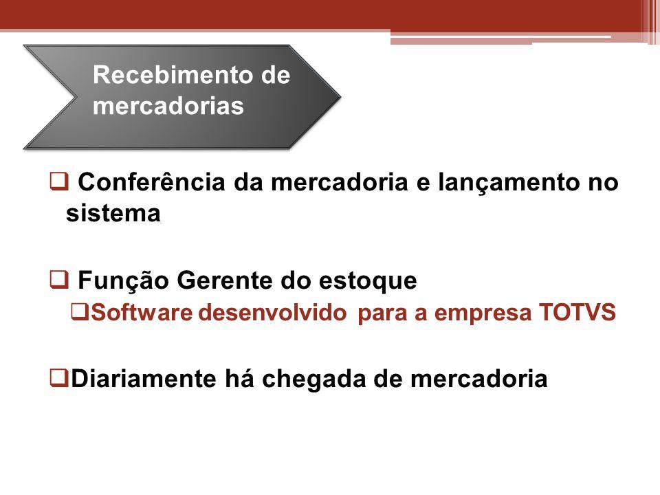 Conferência da mercadoria e lançamento no sistema Função Gerente do estoque Software desenvolvido para a empresa TOTVS Diariamente há chegada de merca