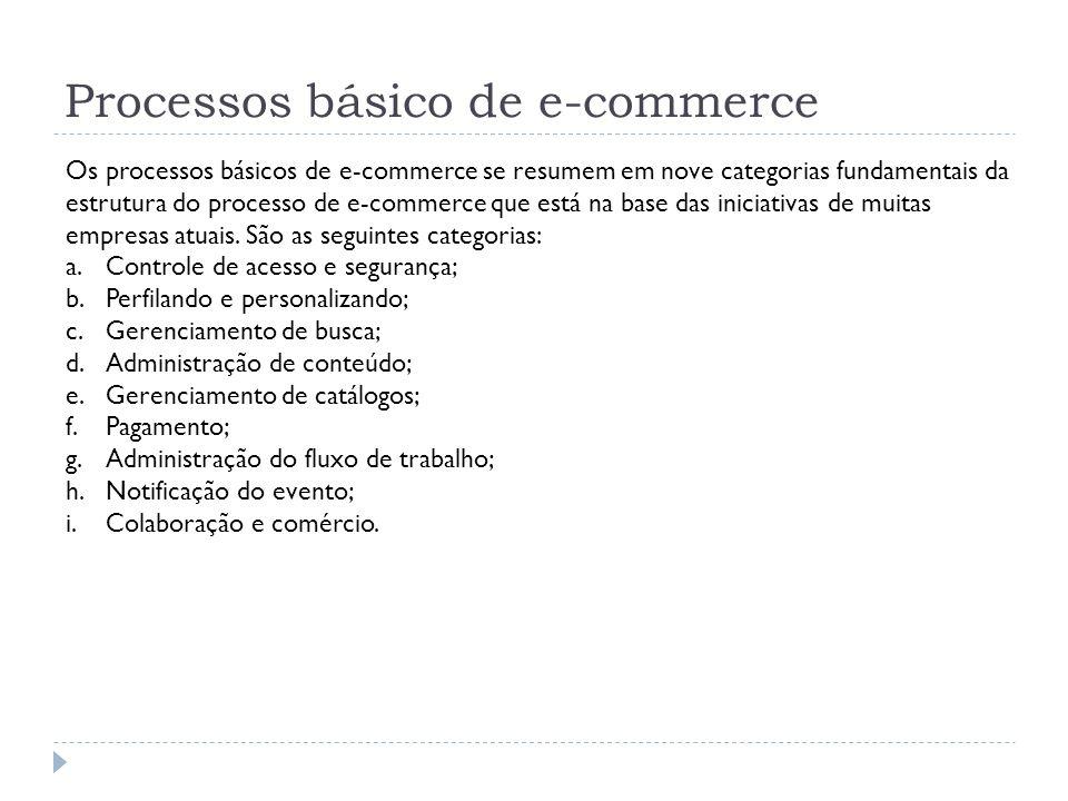 Processos básico de e-commerce Os processos básicos de e-commerce se resumem em nove categorias fundamentais da estrutura do processo de e-commerce qu