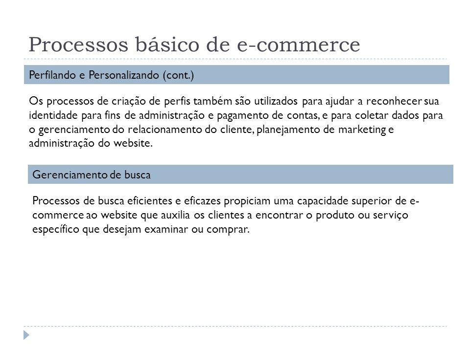 Processos básico de e-commerce Perfilando e Personalizando (cont.) Os processos de criação de perfis também são utilizados para ajudar a reconhecer su