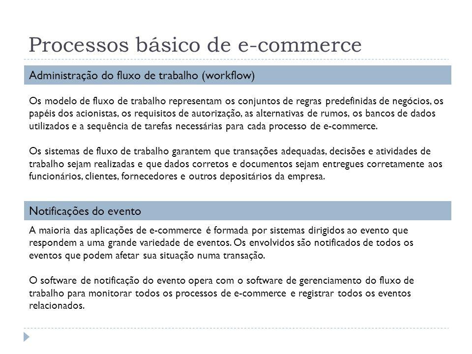 Processos básico de e-commerce Administração do fluxo de trabalho (workflow) Os modelo de fluxo de trabalho representam os conjuntos de regras predefi