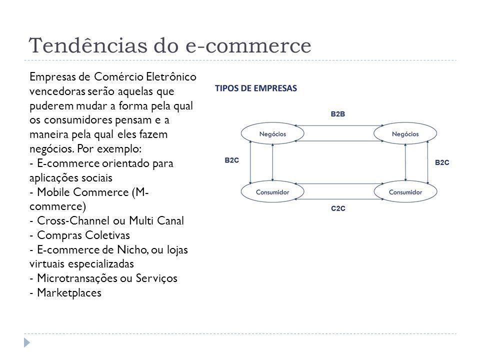 Tendências do e-commerce Empresas de Comércio Eletrônico vencedoras serão aquelas que puderem mudar a forma pela qual os consumidores pensam e a manei