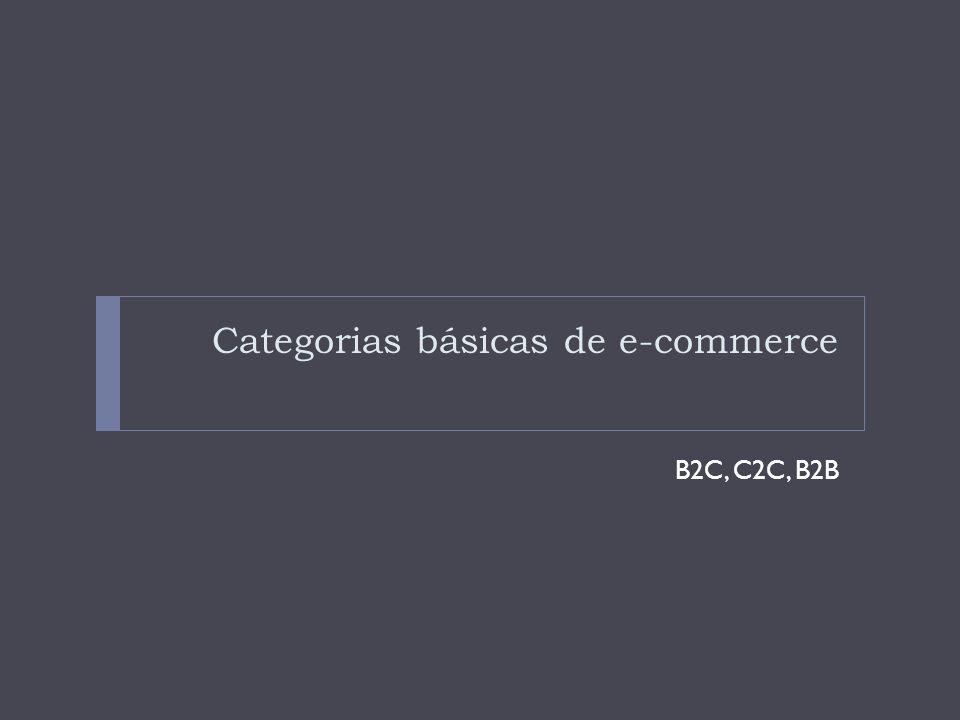 Categorias básicas de e-commerce Muitas empresas participam ou patrocinam três categorias básicas de aplicações de e- commerce: a.De empresa a consumidor (B2C); b.De empresa a empresa (B2B); c.De consumidor a consumidor (C2C).