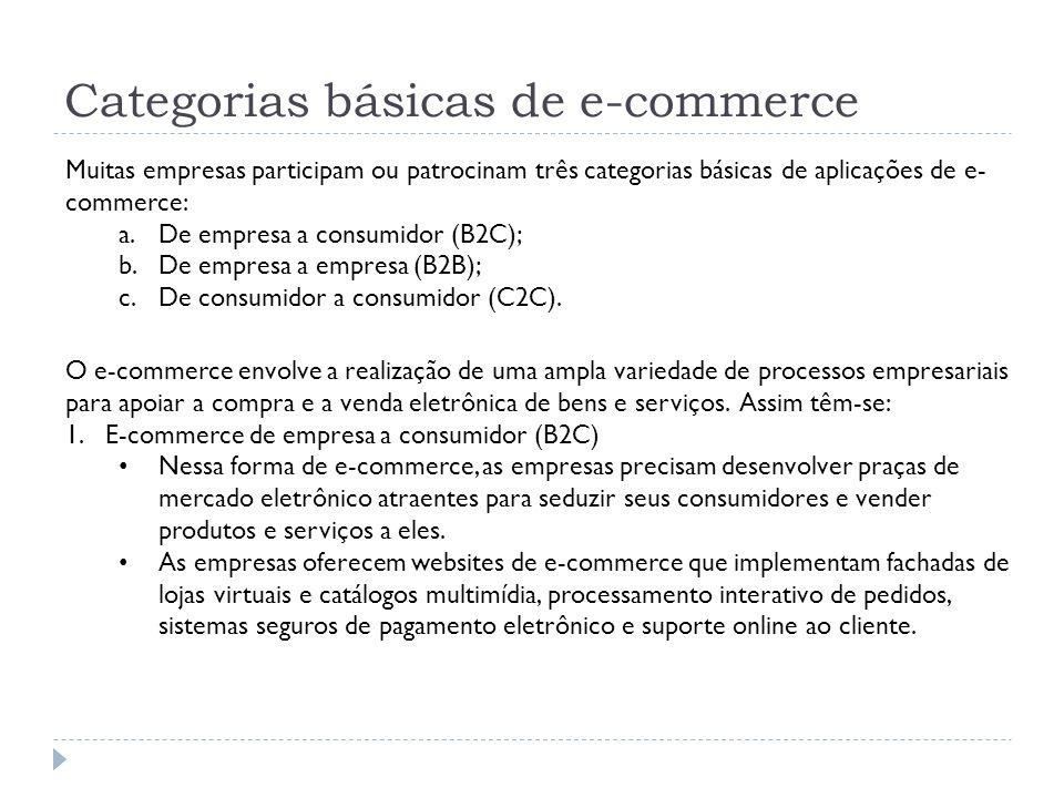 Categorias básicas de e-commerce Muitas empresas participam ou patrocinam três categorias básicas de aplicações de e- commerce: a.De empresa a consumi