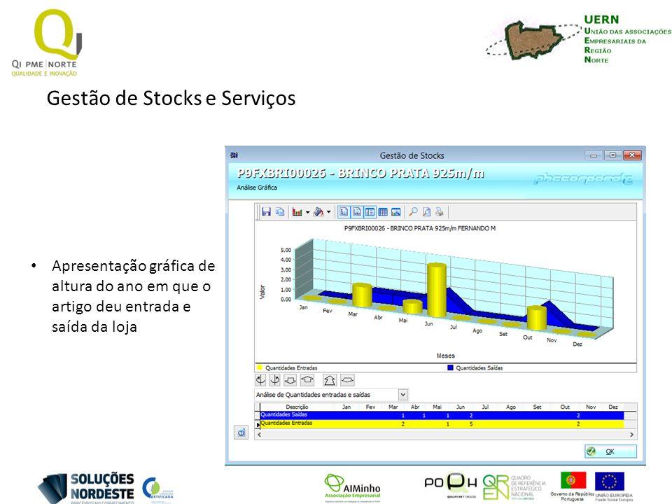 Gestão de Stocks e Serviços Apresentação gráfica de altura do ano em que o artigo deu entrada e saída da loja