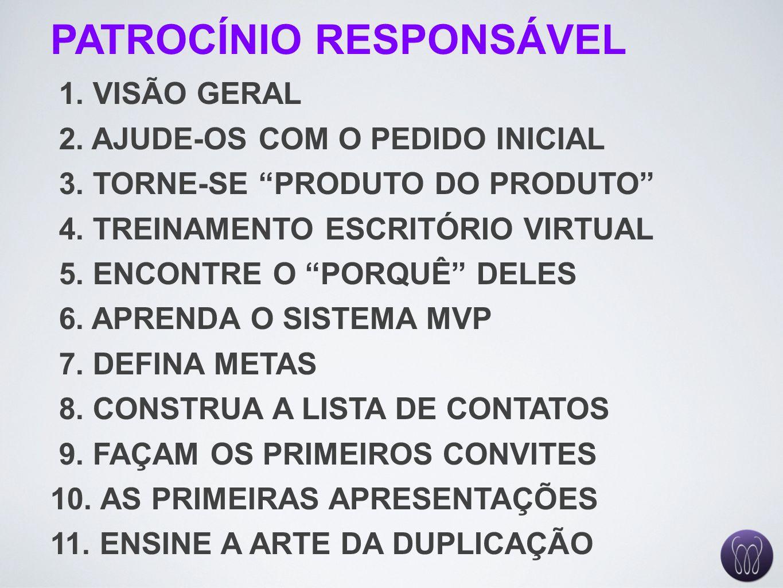 1.VISÃO GERAL 2. AJUDE-OS COM O PEDIDO INICIAL 3.