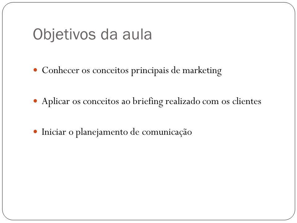 Objetivos da aula Conhecer os conceitos principais de marketing Aplicar os conceitos ao briefing realizado com os clientes Iniciar o planejamento de c