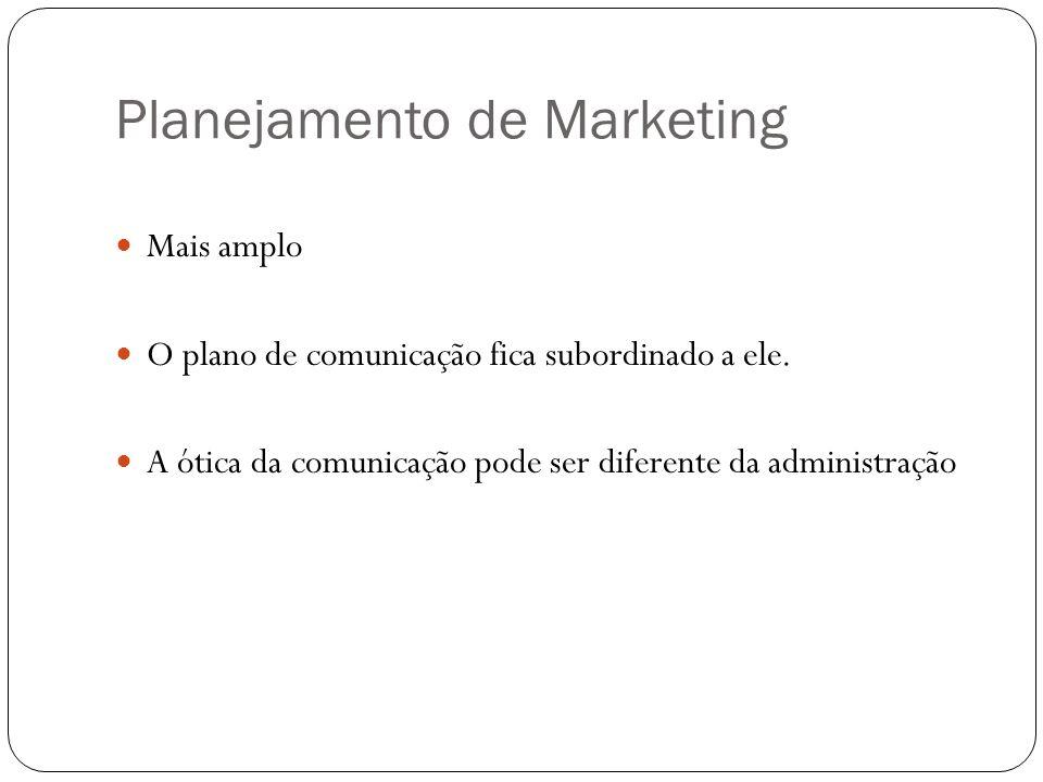 Planejamento de Marketing Mais amplo O plano de comunicação fica subordinado a ele. A ótica da comunicação pode ser diferente da administração