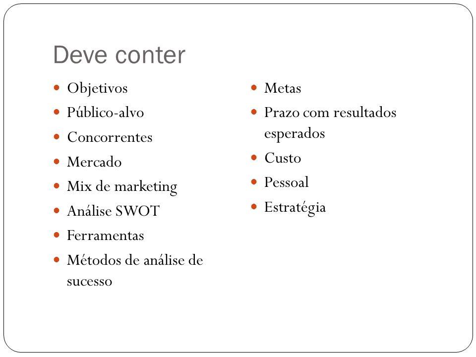 Deve conter Objetivos Público-alvo Concorrentes Mercado Mix de marketing Análise SWOT Ferramentas Métodos de análise de sucesso Metas Prazo com result