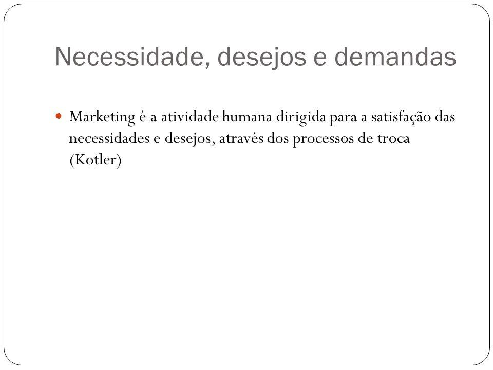 Necessidade, desejos e demandas Marketing é a atividade humana dirigida para a satisfação das necessidades e desejos, através dos processos de troca (