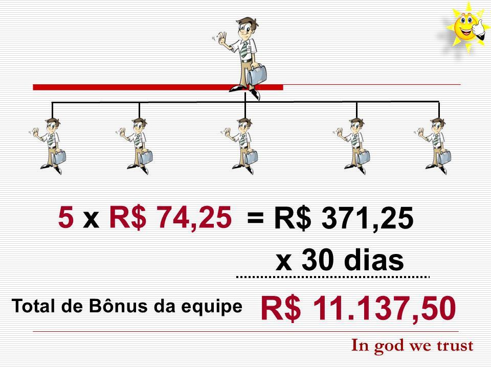 5 x R$ 74,25 = R$ 371,25 R$ 11.137,50 x 30 dias Total de Bônus da equipe In god we trust