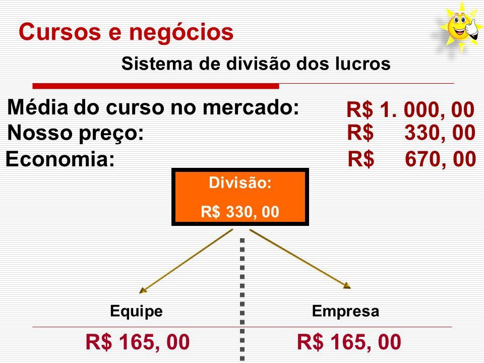 Cursos e negócios Sistema de divisão dos lucros Média do curso no mercado: R$ 1. 000, 00 Divisão: R$ 330, 00 R$ 165, 00 EquipeEmpresa Nosso preço: R$
