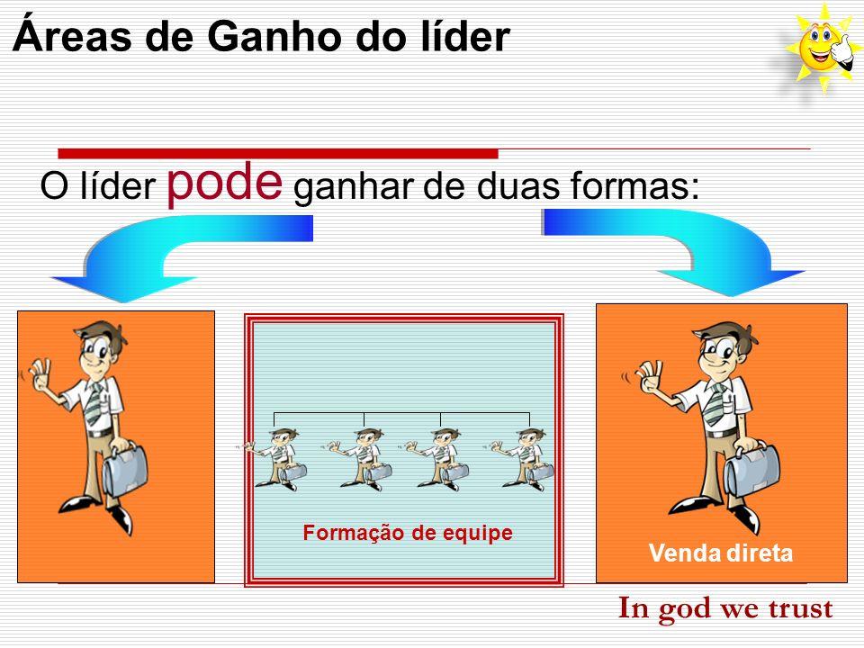 Áreas de Ganho do líder O líder pode ganhar de duas formas: Venda direta Formação de equipe In god we trust