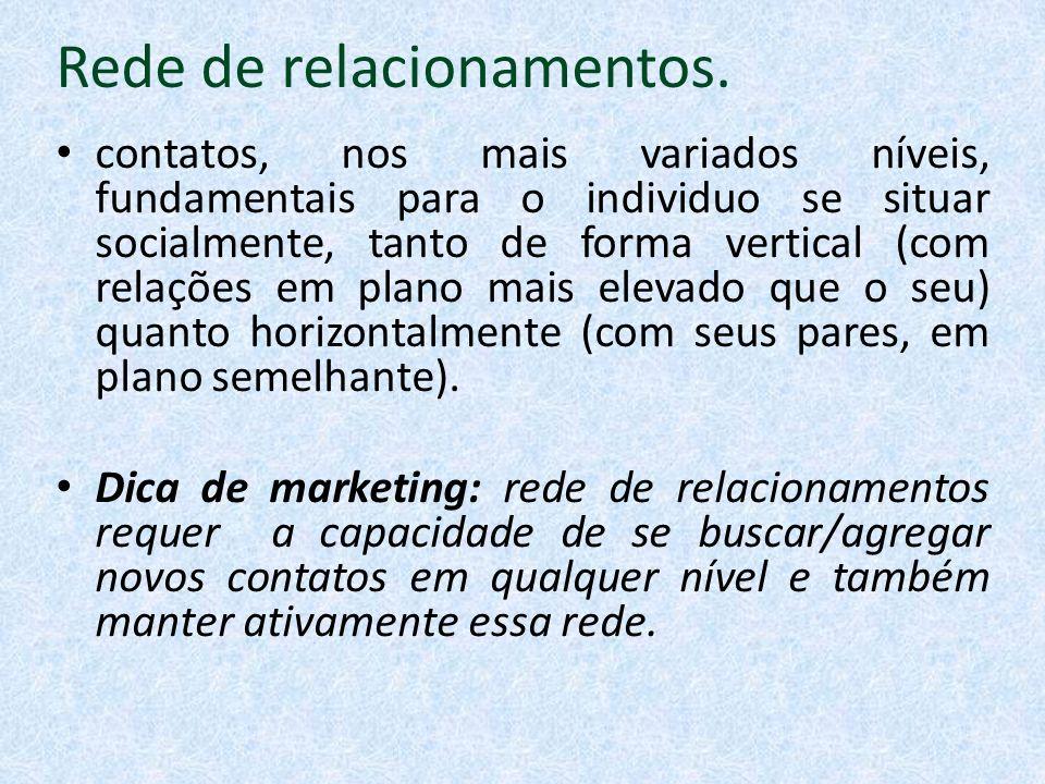 Rede de relacionamentos. contatos, nos mais variados níveis, fundamentais para o individuo se situar socialmente, tanto de forma vertical (com relaçõe