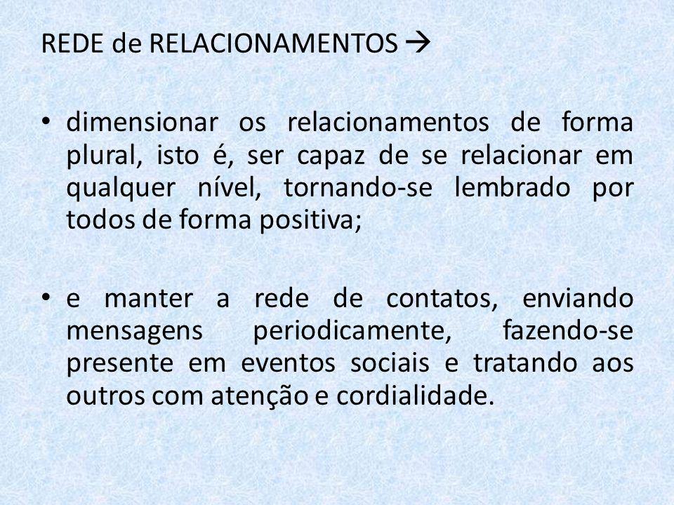 REDE de RELACIONAMENTOS dimensionar os relacionamentos de forma plural, isto é, ser capaz de se relacionar em qualquer nível, tornando-se lembrado por