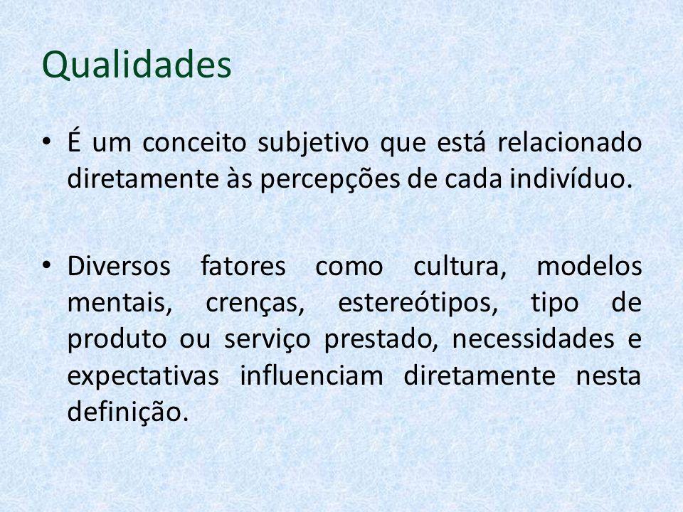 Qualidades É um conceito subjetivo que está relacionado diretamente às percepções de cada indivíduo. Diversos fatores como cultura, modelos mentais, c