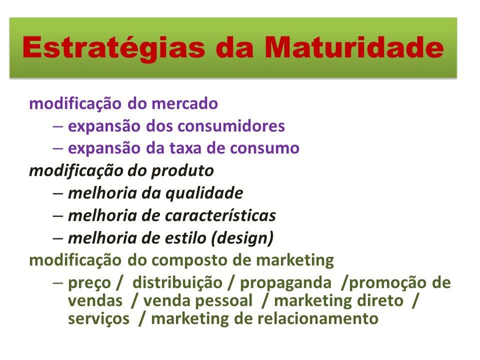 modificação do mercado – expansão dos consumidores – expansão da taxa de consumo modificação do produto – melhoria da qualidade – melhoria de caracter