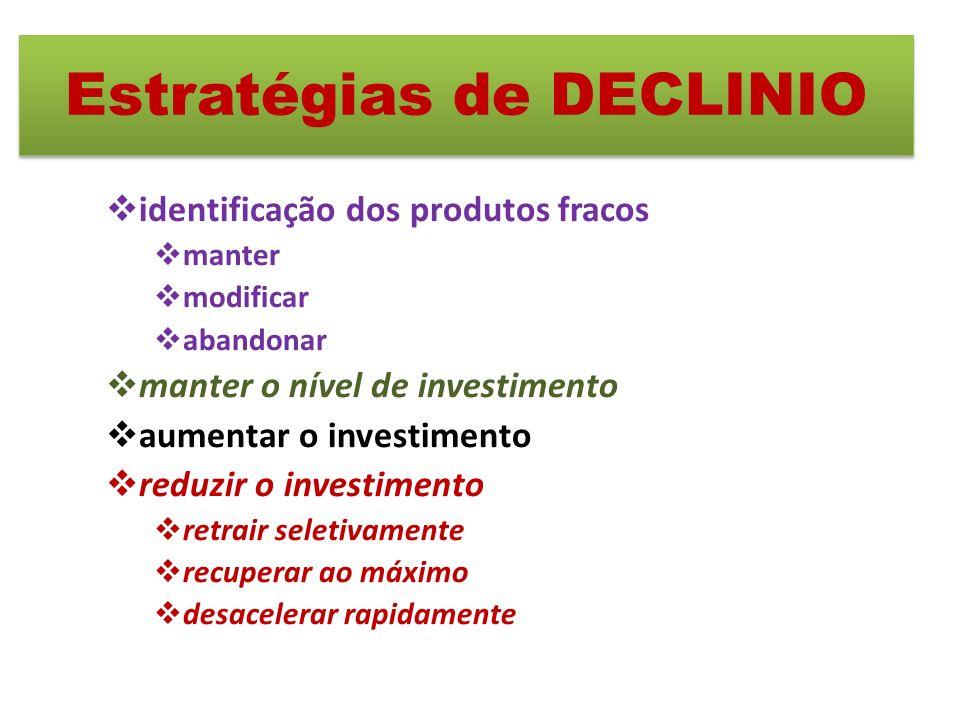 identificação dos produtos fracos manter modificar abandonar manter o nível de investimento aumentar o investimento reduzir o investimento retrair sel