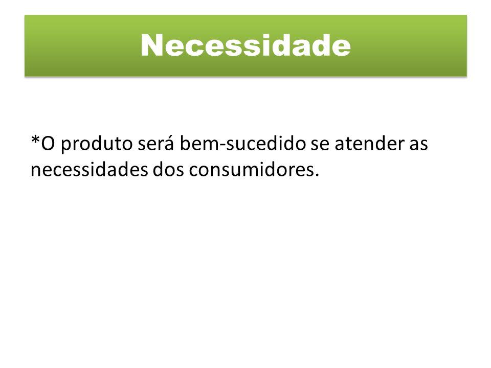 *O produto será bem-sucedido se atender as necessidades dos consumidores. Necessidade
