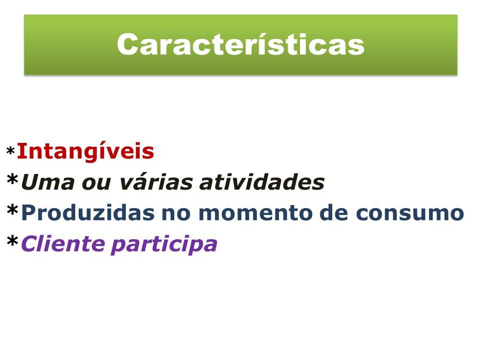 * Intangíveis *Uma ou várias atividades *Produzidas no momento de consumo *Cliente participa Características
