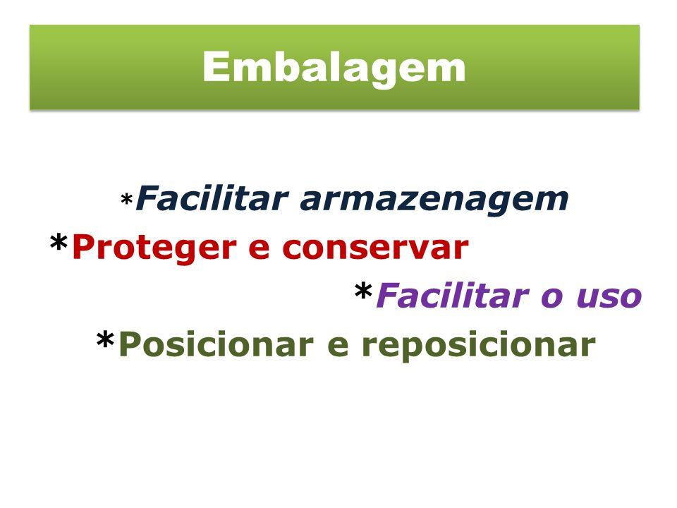 * Facilitar armazenagem *Proteger e conservar *Facilitar o uso *Posicionar e reposicionar Embalagem