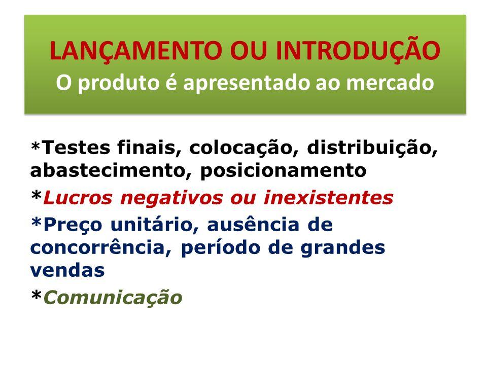 * Testes finais, colocação, distribuição, abastecimento, posicionamento *Lucros negativos ou inexistentes *Preço unitário, ausência de concorrência, p