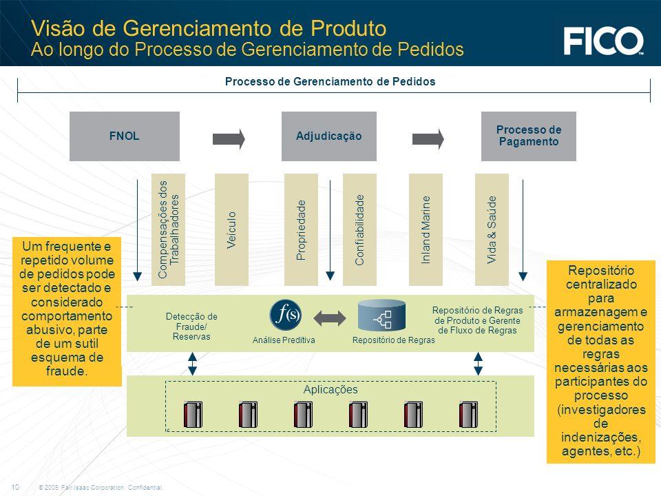 © 2009 Fair Isaac Corporation. Confidential. 10 Visão de Gerenciamento de Produto Ao longo do Processo de Gerenciamento de Pedidos FNOLAdjudicação Pro