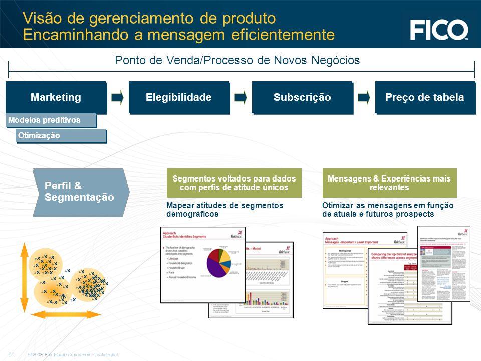 © 2009 Fair Isaac Corporation. Confidential. 11 Visão de gerenciamento de produto Encaminhando a mensagem eficientemente Perfil & Segmentação Perfil &