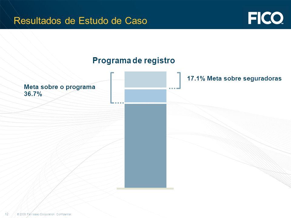 © 2009 Fair Isaac Corporation. Confidential. 12 Resultados de Estudo de Caso Meta sobre o programa 36.7% 17.1% Meta sobre seguradoras Programa de regi