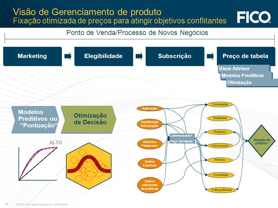 © 2009 Fair Isaac Corporation. Confidential. 19 Visão de Gerenciamento de produto Fixação otimizada de preços para atingir objetivos conflitantes ALTO