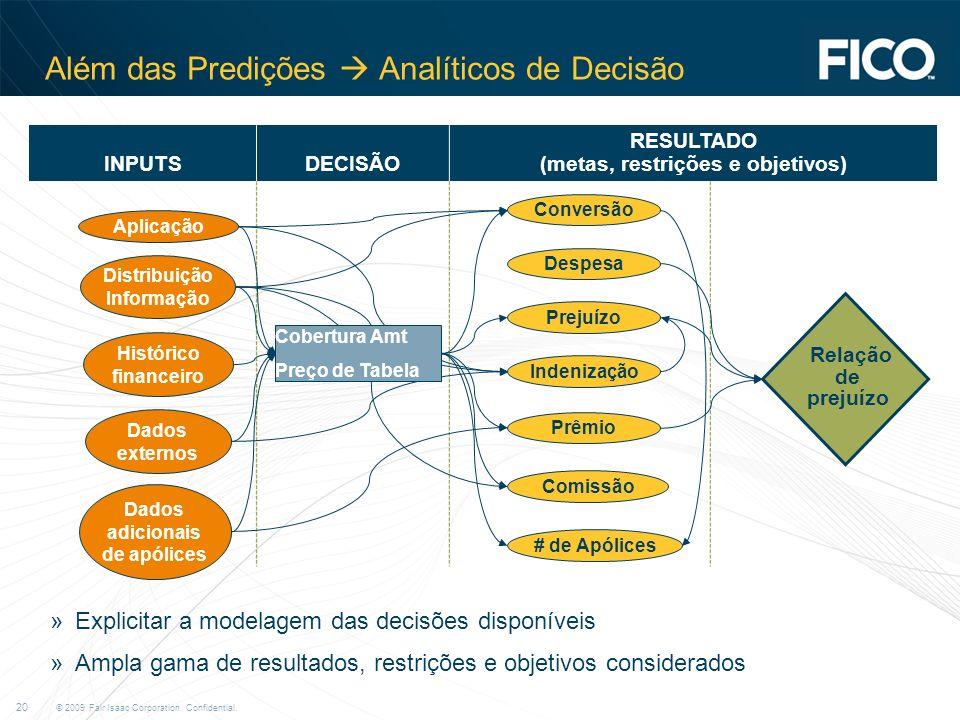 © 2009 Fair Isaac Corporation. Confidential. 20 INPUTSDECISÃO RESULTADO (metas, restrições e objetivos) Além das Predições Analíticos de Decisão »Expl