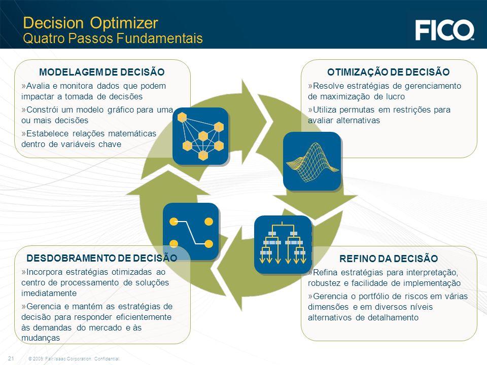 © 2009 Fair Isaac Corporation. Confidential. 21 Decision Optimizer Quatro Passos Fundamentais OTIMIZAÇÃO DE DECISÃO »Resolve estratégias de gerenciame
